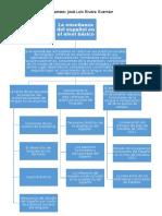 Diagrama Del Ensayo (4)