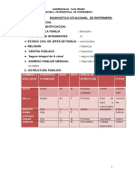Diagnosticos de Enfermeria NANDA