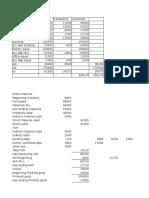Akuntansi Manajemen Soal Latihan Pak Altaf