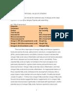 Stigray Nutritional Value for Stigray Pojarsky