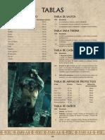 Tablas de Referencia Rápida (Warhammer ESDLA).pdf