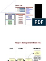 Project control book
