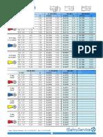 catalogo de terminais e conectores