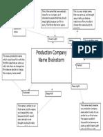 Production Company Name Brainstorm