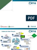 CIMA Cadena de Valor - Gestion Procura 13-03-15