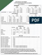 15-16 Summary Tuition Fees