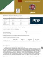 Manual de Usuario Fiat Punto