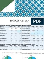 Banco Azteca ratios