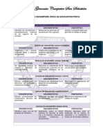 Niveles de Desempeño Área de Educación Física III Periodo