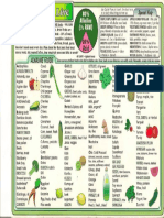 94107386-Alkaline-Foods.pdf