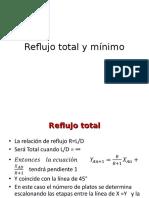 Reflujo Total y Minimo