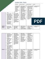 Assessment of Oral Communication Skills_MLS&T