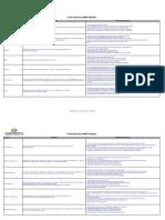 CATALOGO DE COMPETENCIAS LABORALES.pdf