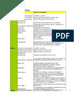 capacidades coordinativas.pdf