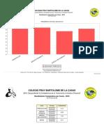 rendimiento_academico_curso_2016 (3).pdf
