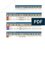 Table of Department Timetable