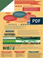 DORANTESGARZA_RODRIGO_M15S2_mi_ecosistema.pdf