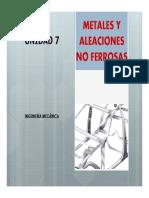 Metales y Aleaciones No Ferrosas
