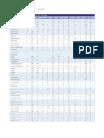 Membran Compability.pdf