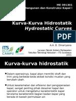 13.-Kurva-Hidrostatis
