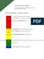 Código de Colores de Señales