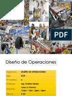 1. Introducción Al Diseño de Operaciones (1)