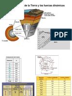 1Estructura de La Tierra y Las Fuerzas Dinámicasb