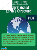 Understanding Earth's Structure – Mocomi.com