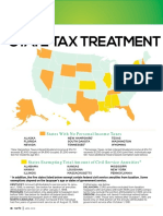 State Tax Roundup Tax Year 2015