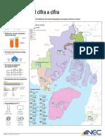 Guayaquil Infografico de Población