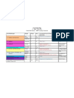 7th Grade Mathematics Curriculum Map