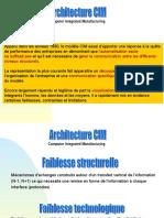 Processus CIM et MES.ppt