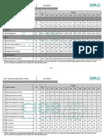 CIDB Rates Selangor 2014