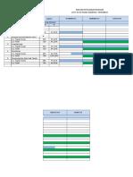 Schedule Penyelesaian
