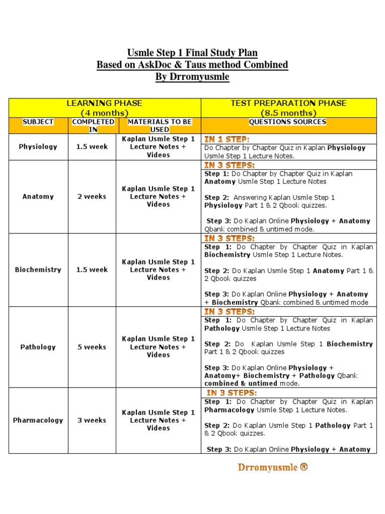 Usmle Step 1 Study Plan by yaboi   United States Medical Licensing ...