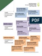 Aufgabentypen Deutsch