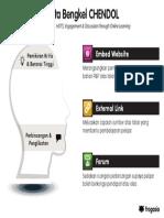 CHENDOL.pdf