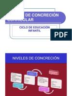 Niveles_de_concreción_curricular
