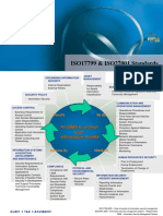 Fact Sheet - IsO17799_ISO27001 Services