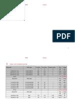 2 Thermodynamic Property Methods in Aspen Plus