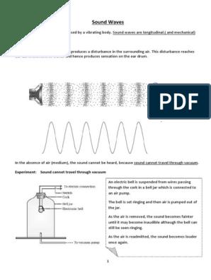 IGCSE Physics - Sound Wave   Sound   Waves