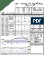 SPY Trading Sheet - Monday, May 24, 2010
