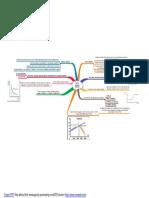 3.1 Oferta y Demanda Agregada- Mapa Admon. y Conta 2016