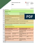 LCAfood08 Programme Detail 081106