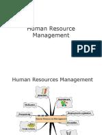 HR MindMap