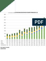 Importacion Mundial de Palta 0804.40.00.00 Por Paises en Volumen Tm Periodo 2000 - 2015