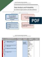 6.4 Data Analysis & Probability