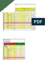 Management Worksheets