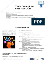Metodologia de la investigacion 1