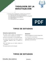 Metodologia de la investigacion 2